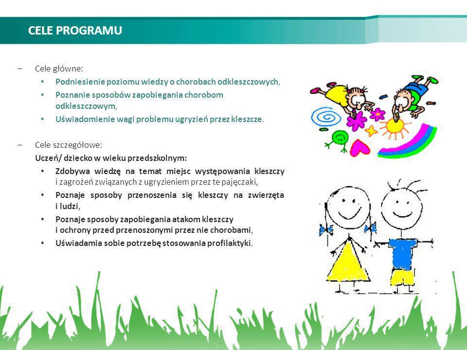 CELE PROGRAMU Cele główne: