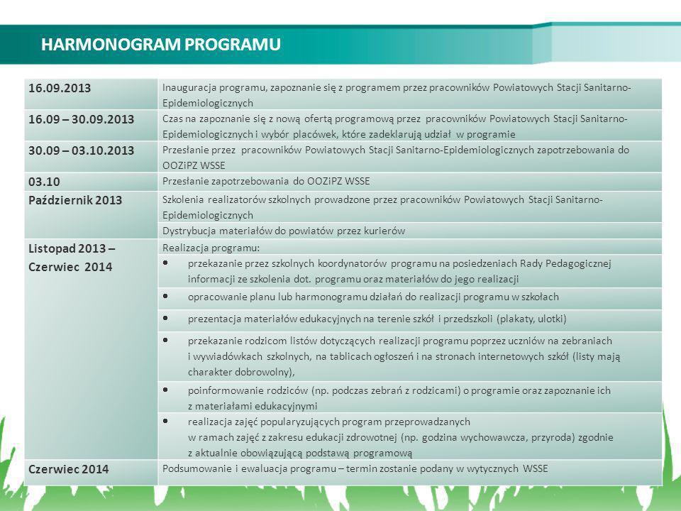 HARMONOGRAM PROGRAMU 16.09.2013 16.09 – 30.09.2013 30.09 – 03.10.2013