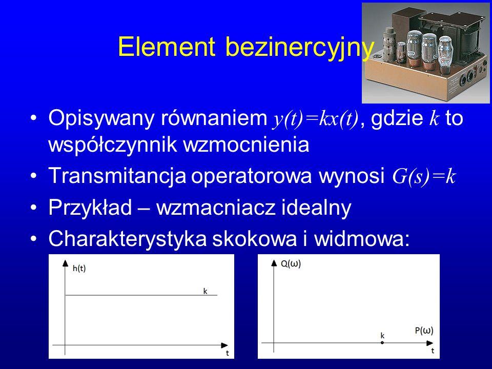 Element bezinercyjny Opisywany równaniem y(t)=kx(t), gdzie k to współczynnik wzmocnienia. Transmitancja operatorowa wynosi G(s)=k.