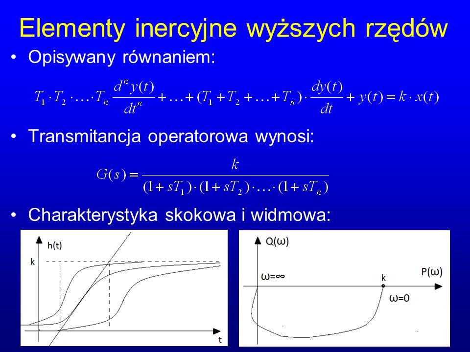Elementy inercyjne wyższych rzędów