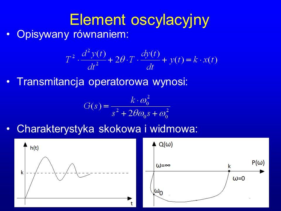 Element oscylacyjny Opisywany równaniem: