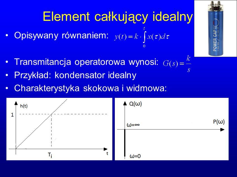 Element całkujący idealny