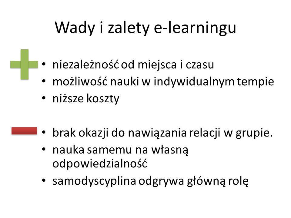Wady i zalety e-learningu