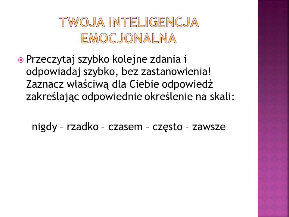 Twoja inteligencja emocjonalna