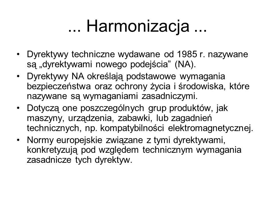"""... Harmonizacja ... Dyrektywy techniczne wydawane od 1985 r. nazywane są """"dyrektywami nowego podejścia (NA)."""