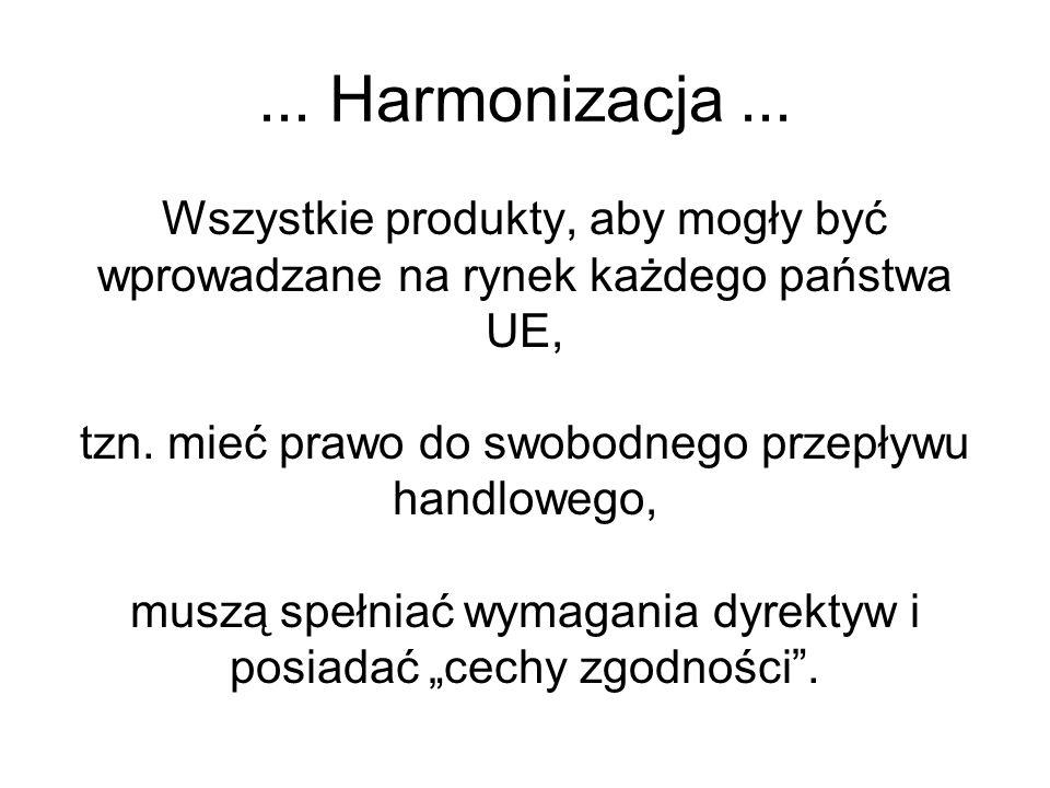 ... Harmonizacja ...