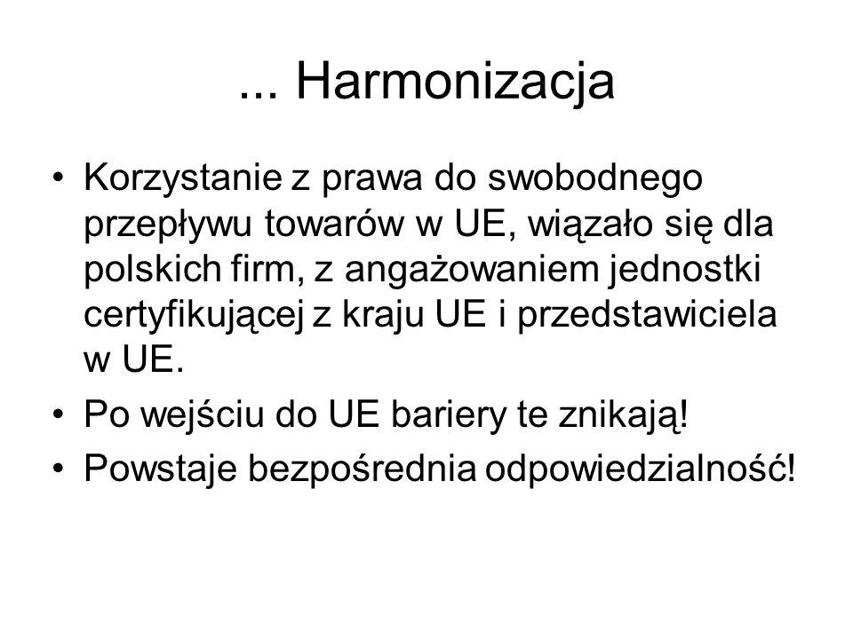 ... Harmonizacja