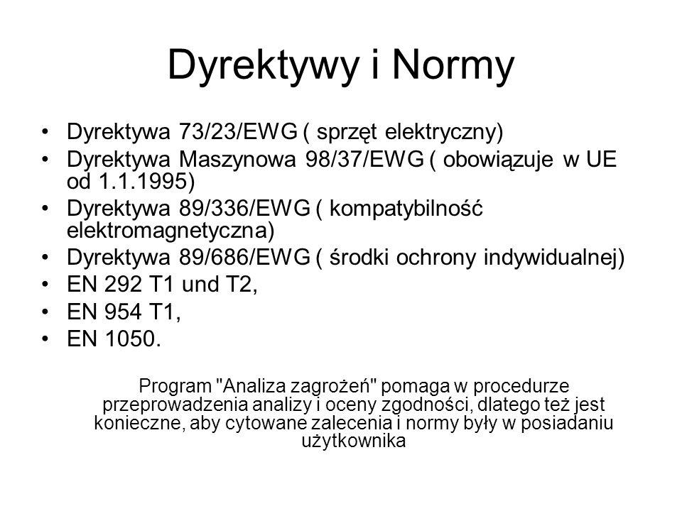 Dyrektywy i Normy Dyrektywa 73/23/EWG ( sprzęt elektryczny)