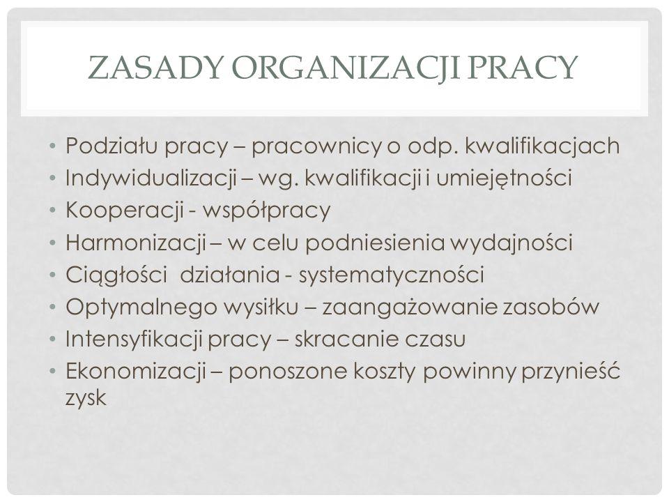 Zasady organizacji pracy