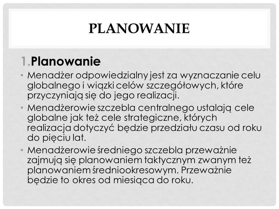 Planowanie Planowanie