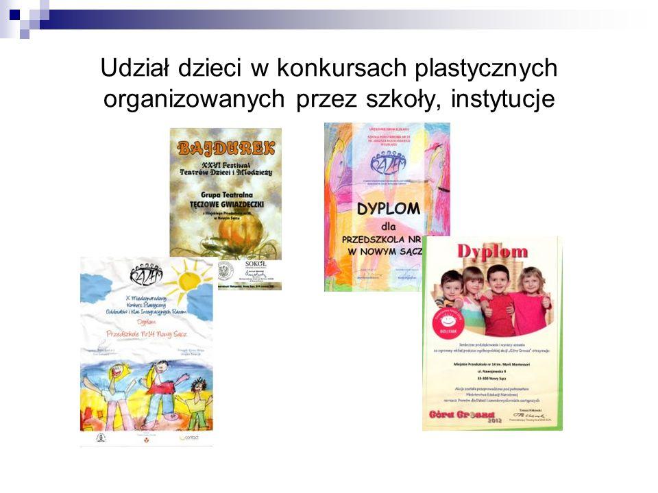 Udział dzieci w konkursach plastycznych organizowanych przez szkoły, instytucje