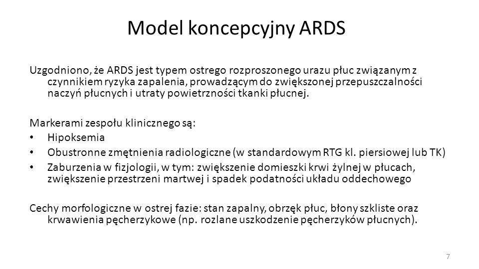 Model koncepcyjny ARDS