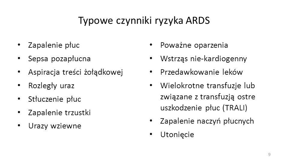 Typowe czynniki ryzyka ARDS