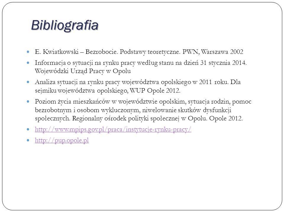 Bibliografia E. Kwiatkowski – Bezrobocie. Podstawy teoretyczne. PWN, Warszawa 2002.