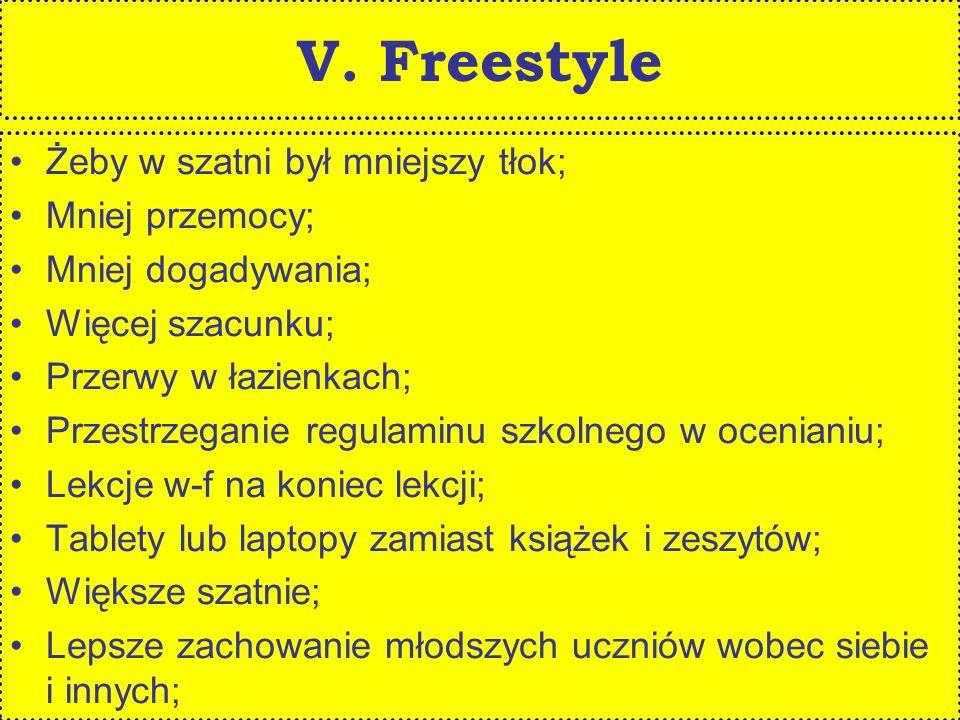 V. Freestyle Żeby w szatni był mniejszy tłok; Mniej przemocy;