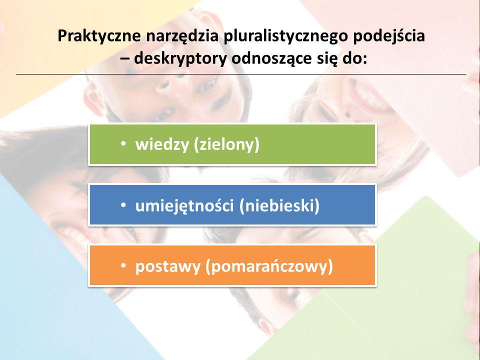 Praktyczne narzędzia pluralistycznego podejścia – deskryptory odnoszące się do: