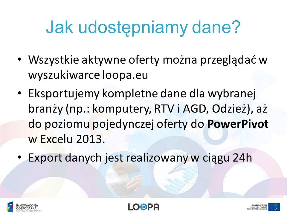 Jak udostępniamy dane Wszystkie aktywne oferty można przeglądać w wyszukiwarce loopa.eu.