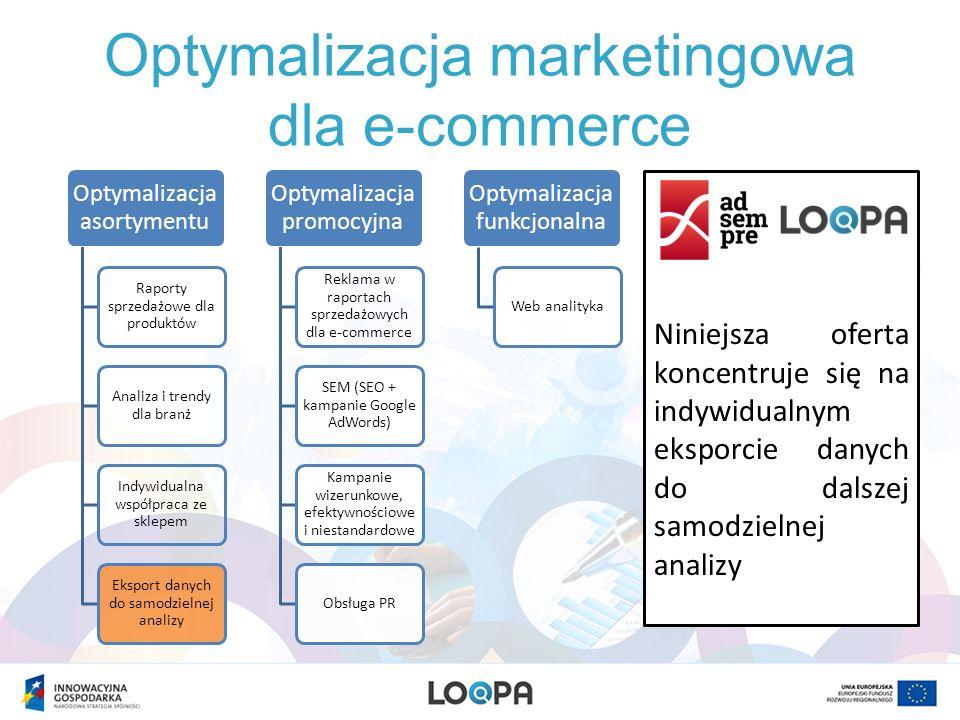 Optymalizacja marketingowa dla e-commerce