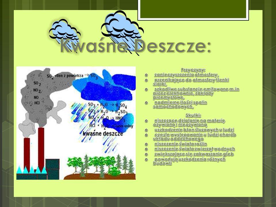 Kwaśne Deszcze: Przyczyny: zanieczyszczenia atmosfery,
