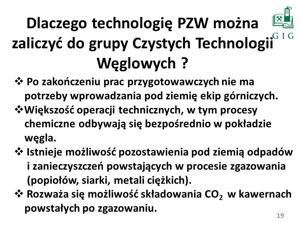 Dlaczego technologię PZW można zaliczyć do grupy Czystych Technologii Węglowych