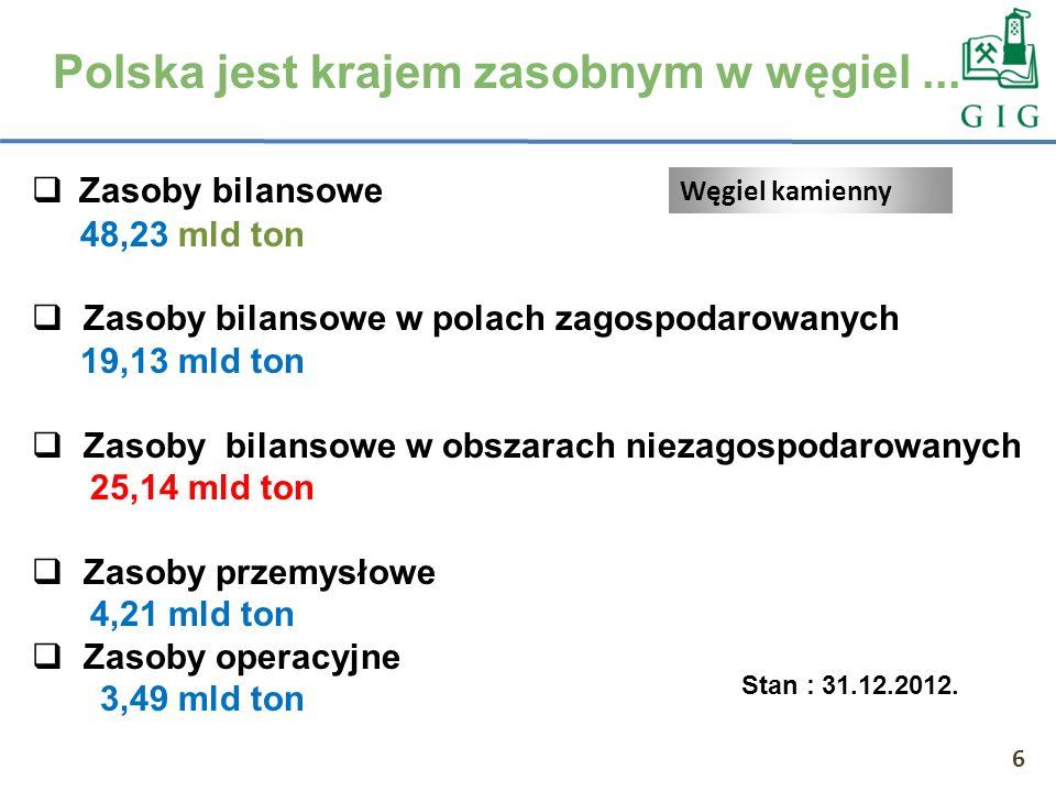 Polska jest krajem zasobnym w węgiel ...