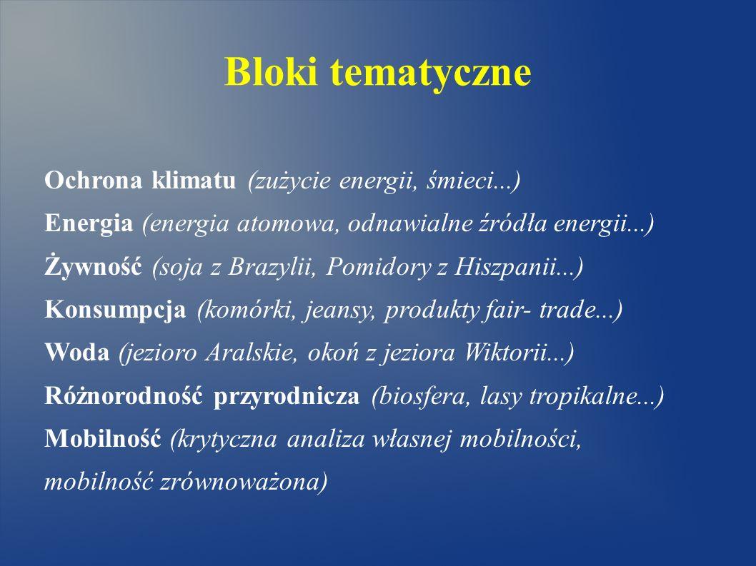 Bloki tematyczne Ochrona klimatu (zużycie energii, śmieci...)