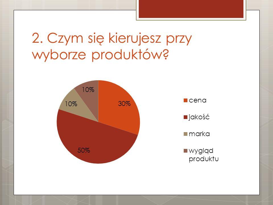 2. Czym się kierujesz przy wyborze produktów