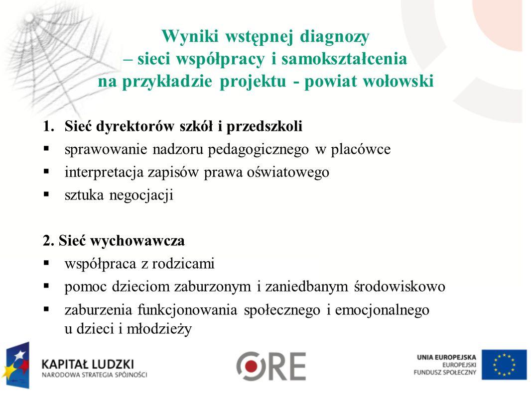 Wyniki wstępnej diagnozy – sieci współpracy i samokształcenia na przykładzie projektu - powiat wołowski