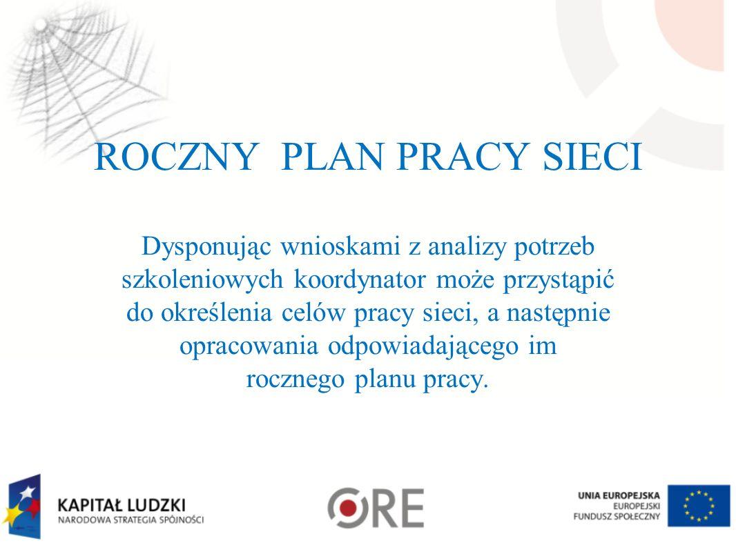 ROCZNY PLAN PRACY SIECI Dysponując wnioskami z analizy potrzeb szkoleniowych koordynator może przystąpić do określenia celów pracy sieci, a następnie opracowania odpowiadającego im rocznego planu pracy.