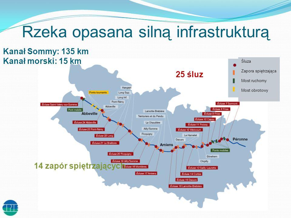 Rzeka opasana silną infrastrukturą