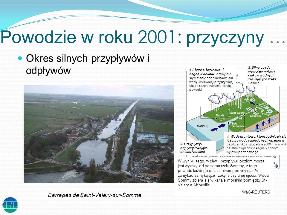Powodzie w roku 2001: przyczyny …