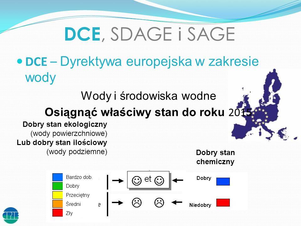 DCE, SDAGE i SAGE DCE – Dyrektywa europejska w zakresie wody