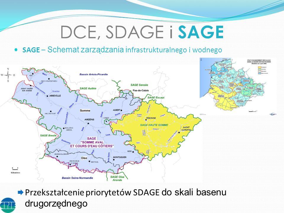 DCE, SDAGE i SAGE SAGE – Schemat zarządzania infrastrukturalnego i wodnego.