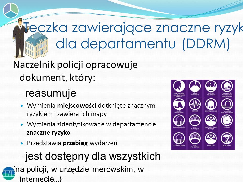 Teczka zawierające znaczne ryzyko dla departamentu (DDRM)