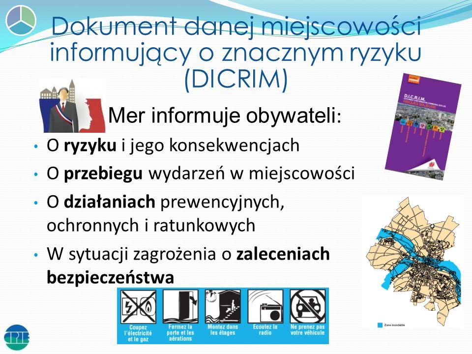 Dokument danej miejscowości informujący o znacznym ryzyku (DICRIM)