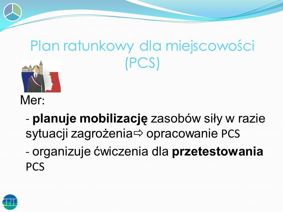 Plan ratunkowy dla miejscowości (PCS)