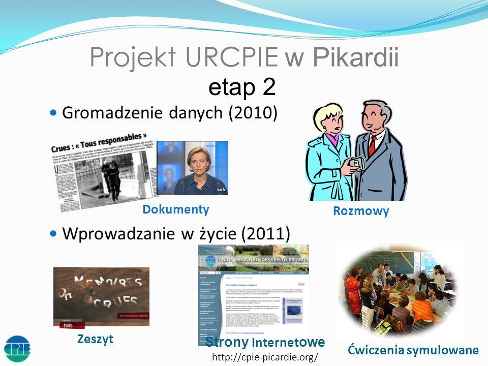Projekt URCPIE w Pikardii