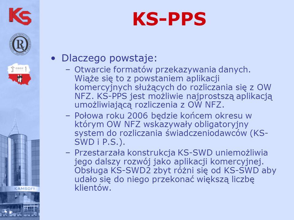 KS-PPS Dlaczego powstaje:
