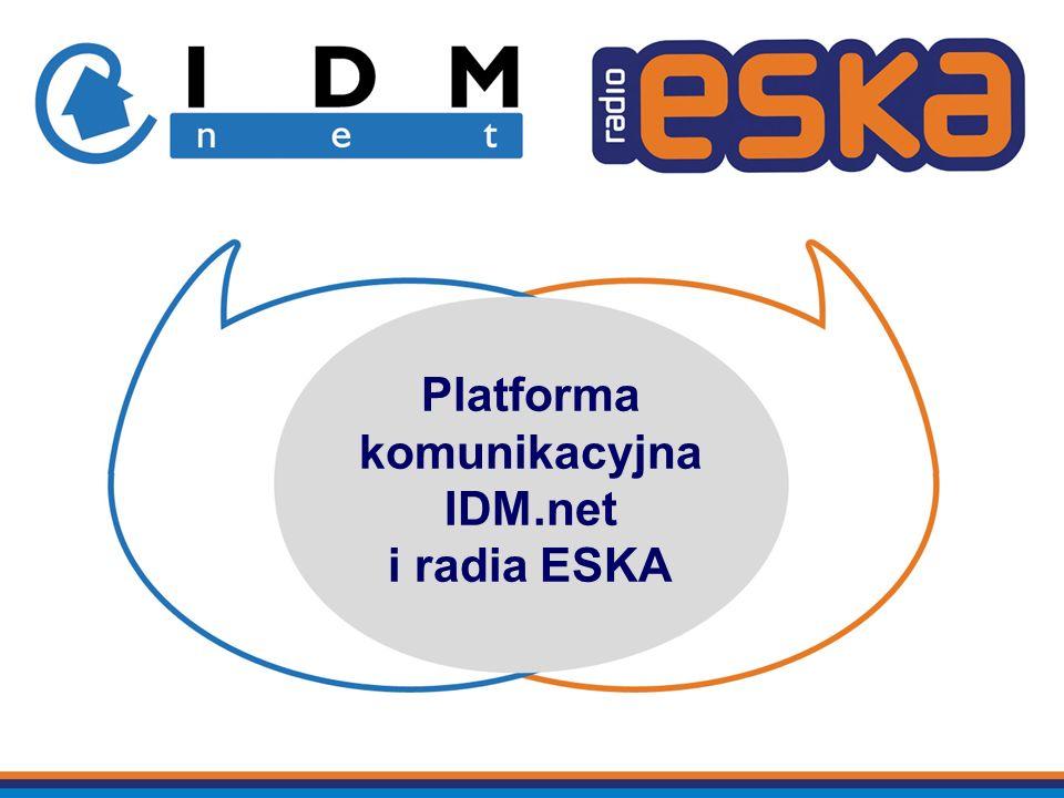 Platforma komunikacyjna IDM.net