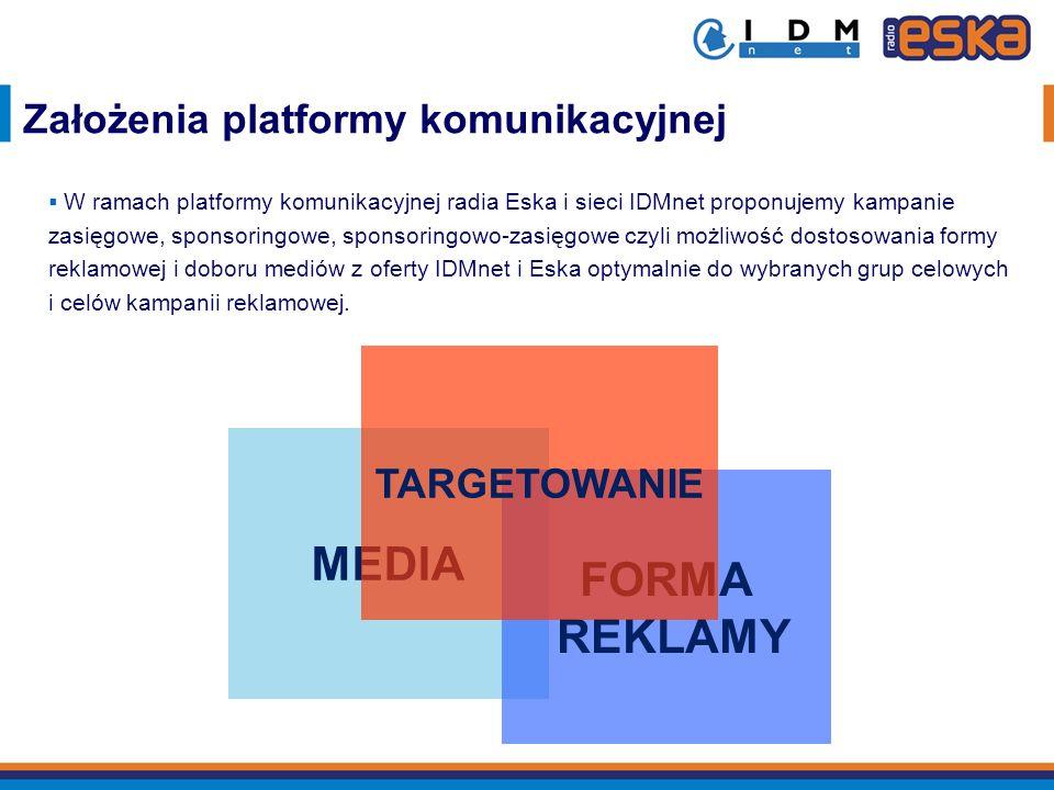 MEDIA FORMA REKLAMY Założenia platformy komunikacyjnej TARGETOWANIE