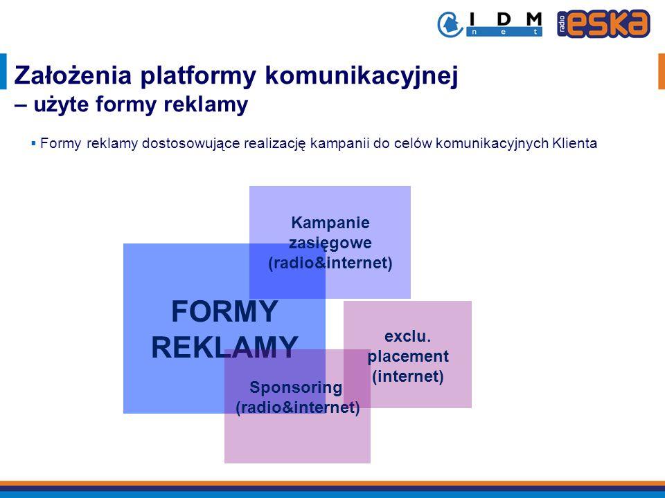 FORMY REKLAMY Założenia platformy komunikacyjnej – użyte formy reklamy