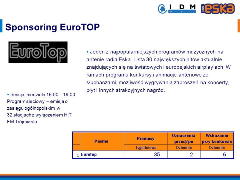 Sponsoring EuroTOP