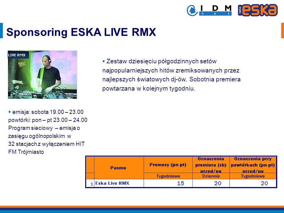 Sponsoring ESKA LIVE RMX