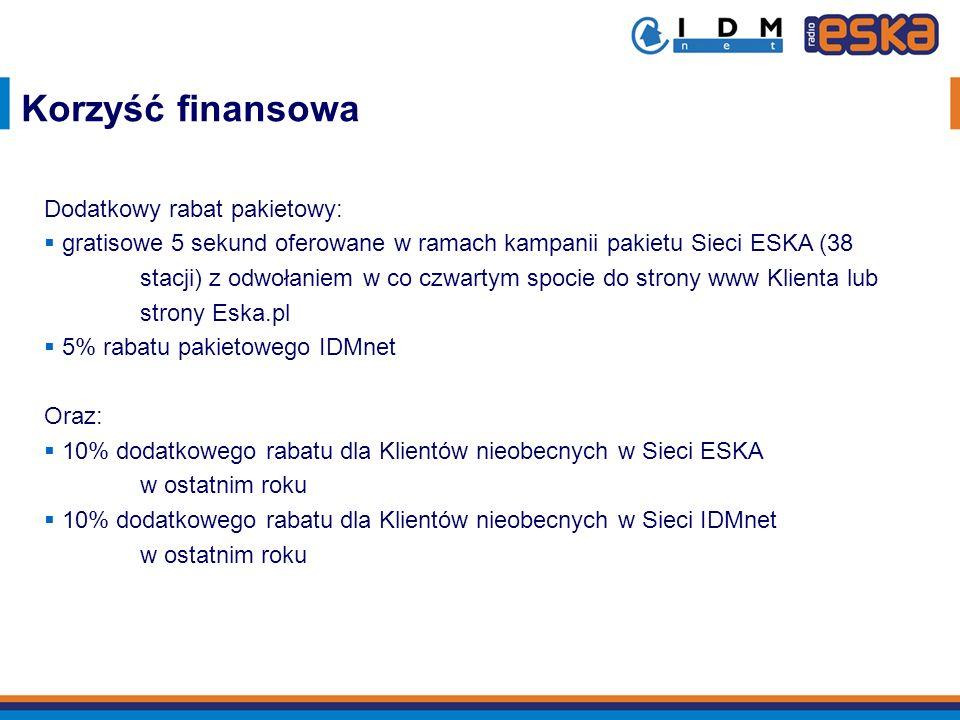 Korzyść finansowa Dodatkowy rabat pakietowy: