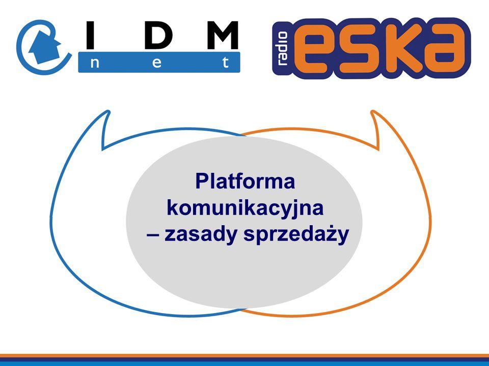 Platforma komunikacyjna
