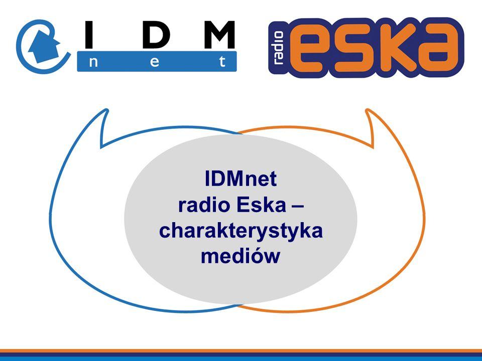 radio Eska – charakterystyka mediów