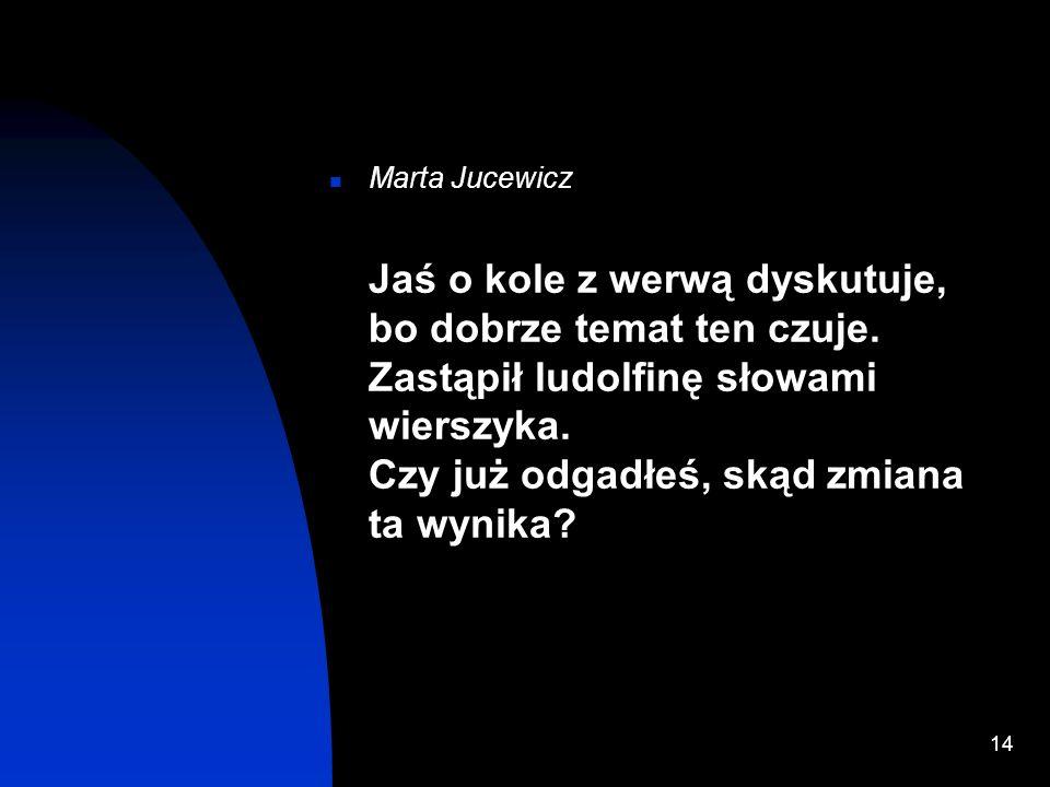 Marta Jucewicz