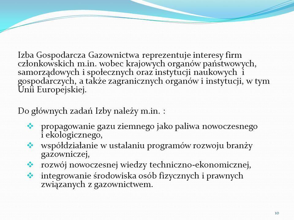 Izba Gospodarcza Gazownictwa reprezentuje interesy firm członkowskich m.in. wobec krajowych organów państwowych, samorządowych i społecznych oraz instytucji naukowych i gospodarczych, a także zagranicznych organów i instytucji, w tym Unii Europejskiej.