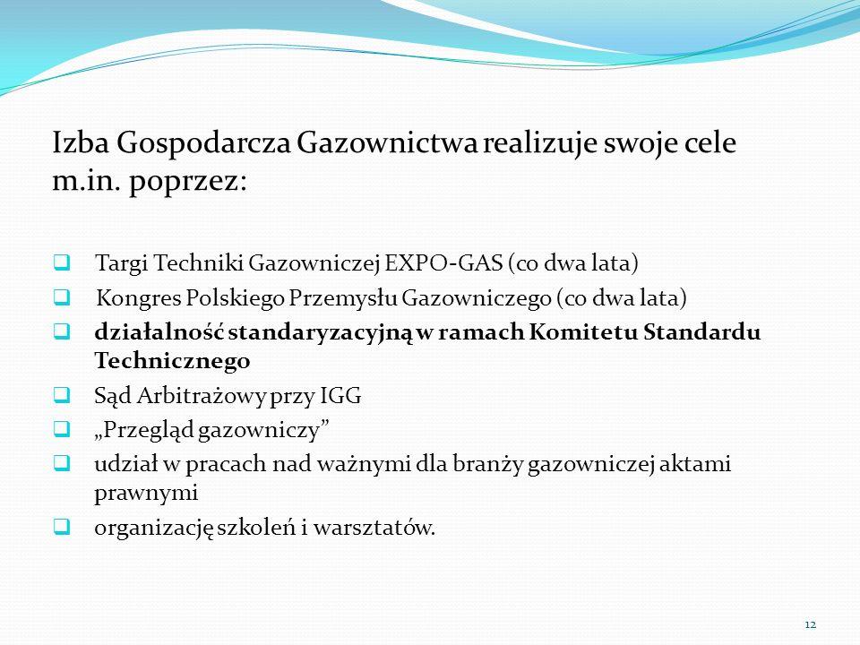 Izba Gospodarcza Gazownictwa realizuje swoje cele m.in. poprzez: