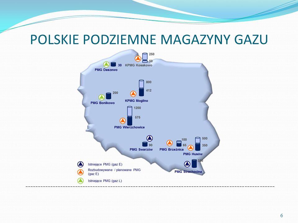POLSKIE PODZIEMNE MAGAZYNY GAZU